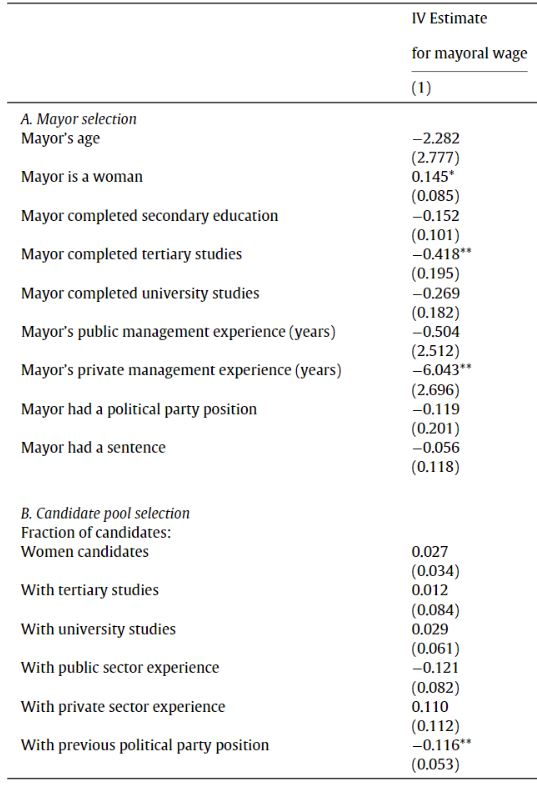 mayorattributes